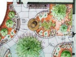 Planning a Garden Layout to Suit Your Plot and Family