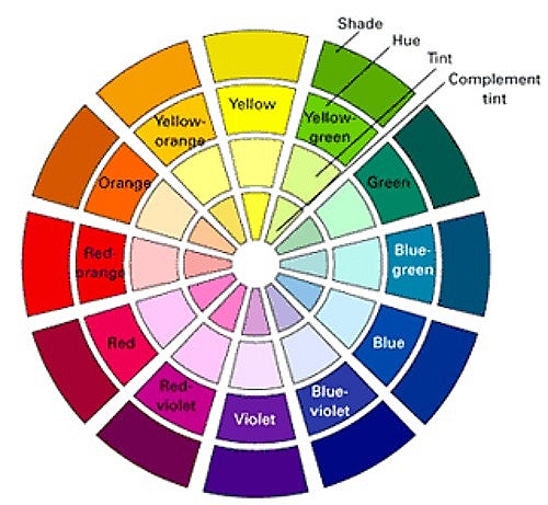 Gallery for shades of pink color wheel - Complementary colors to pink ...